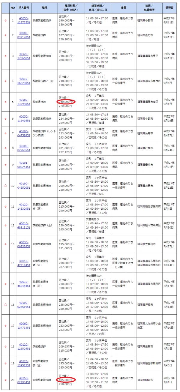 https://www.hellowork.go.jp/